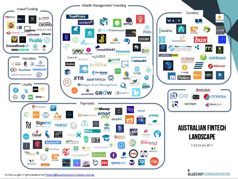 BlueChip_FinTech_Map_2017.png
