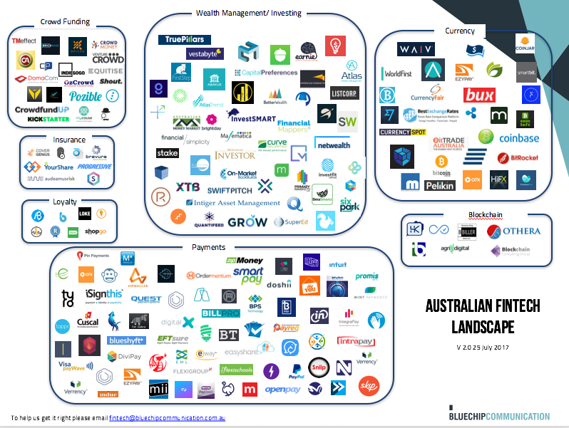 BlueChip_FinTech_Map_2017.png