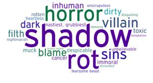 Shadow word cloud
