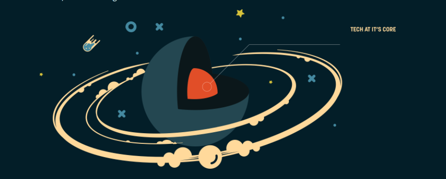 Spaceship: A lesson in how to launch a financial services product